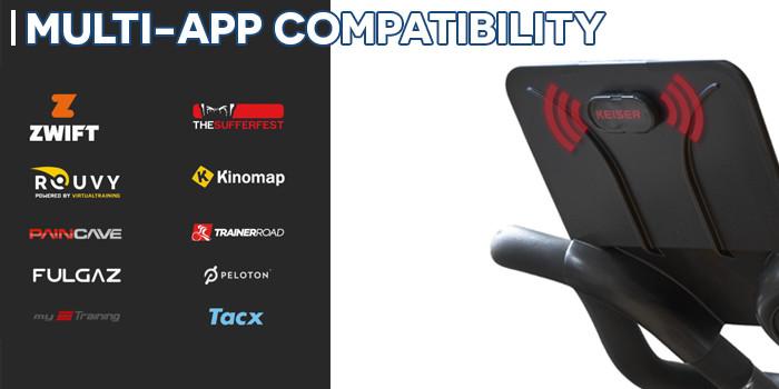 keiser-m3i-compatible-apps